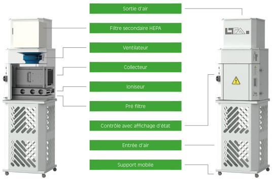 purificateur air lta vc60