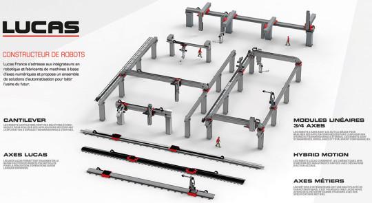 robot axe lineaire lucas